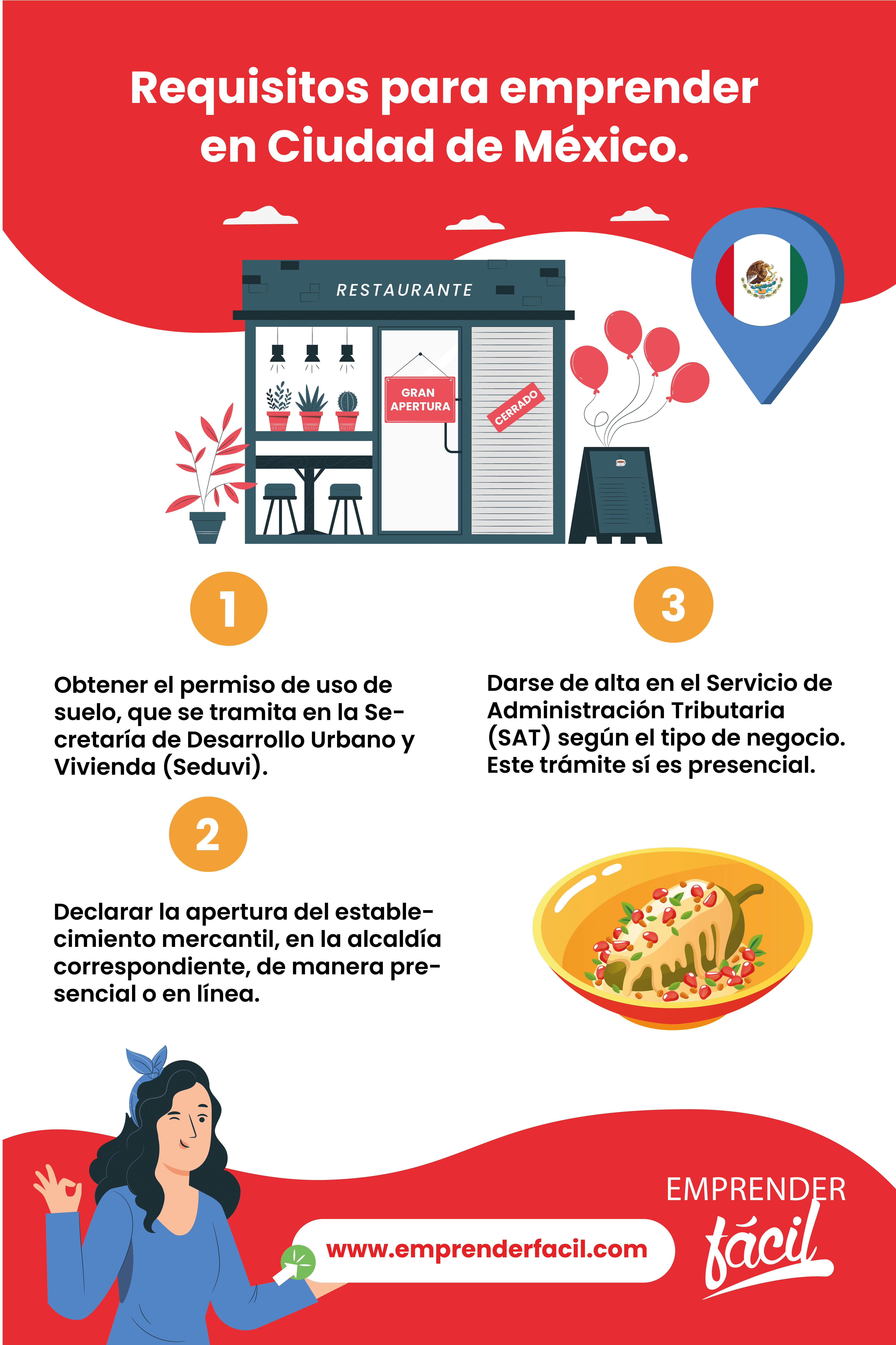 Ciudad de México, para crecer y proyectarse.