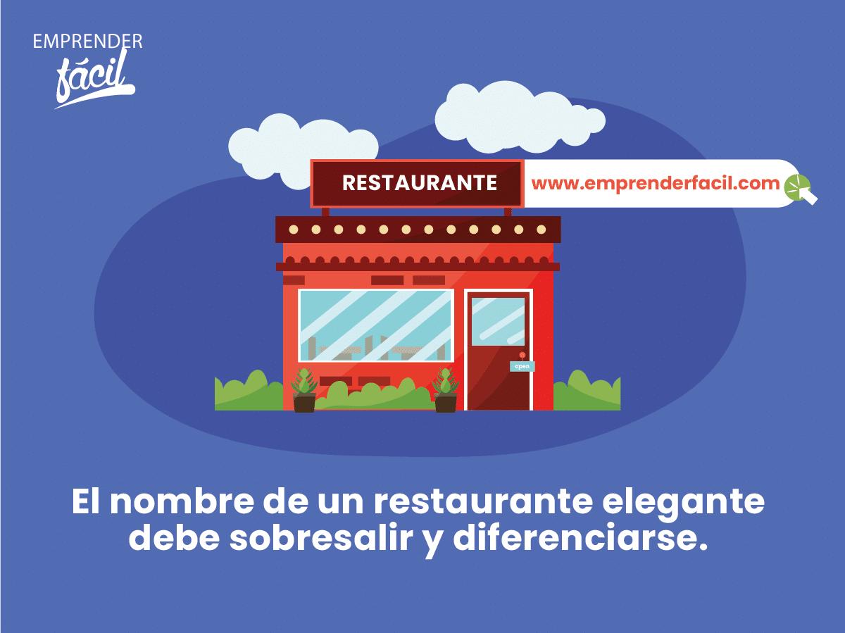 El nombre de un restaurante elegante debe sobresalir y diferenciarse.