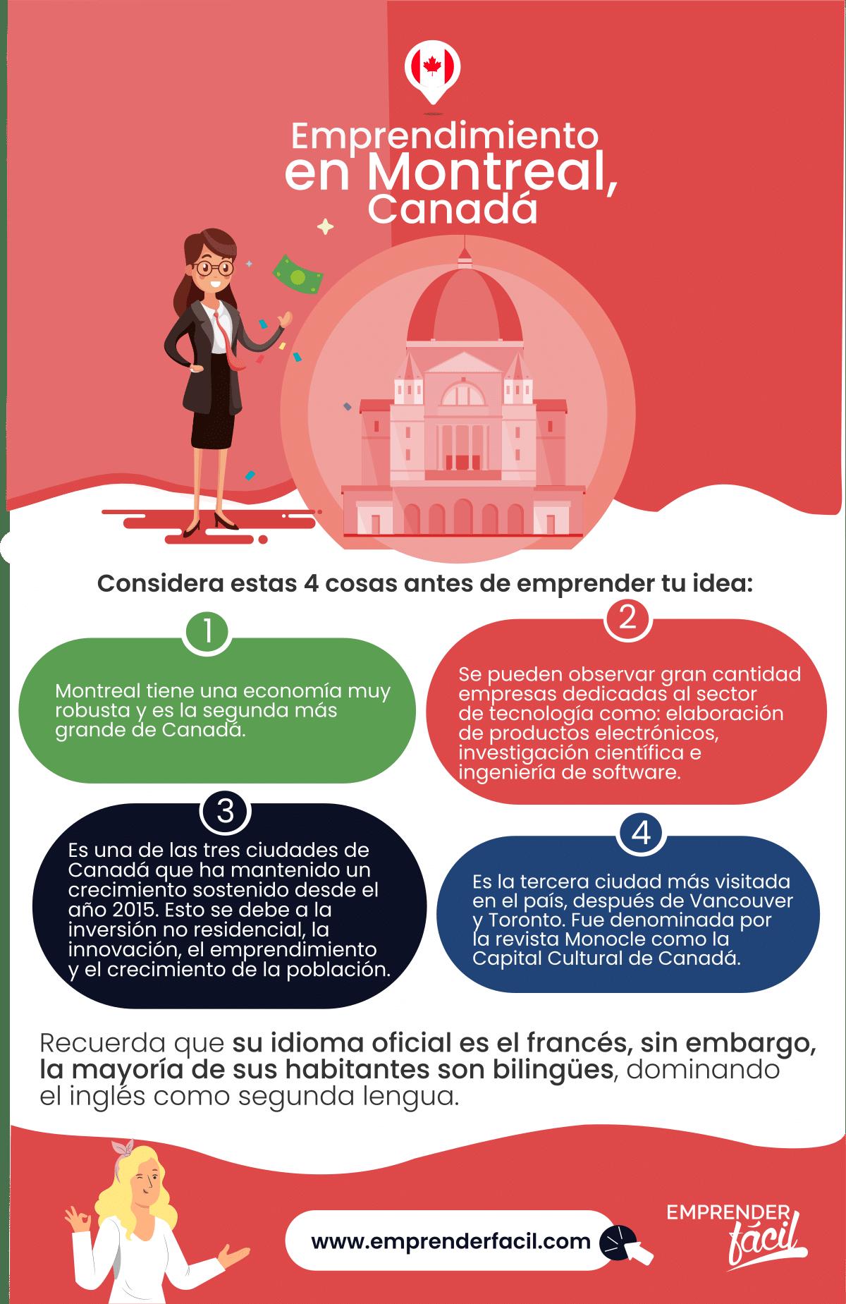 Negocios rentables en Montreal, Canadá…Multiplica tu dinero