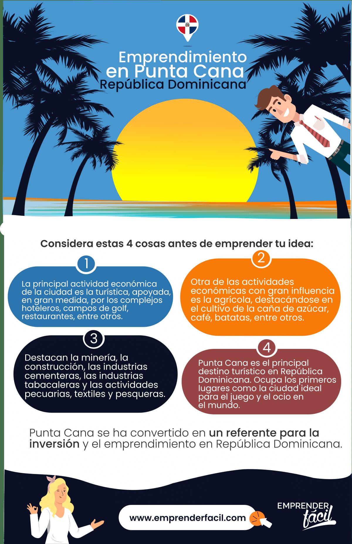 Emprendimiento en Punta Cana: Datos de interés que debes conocer
