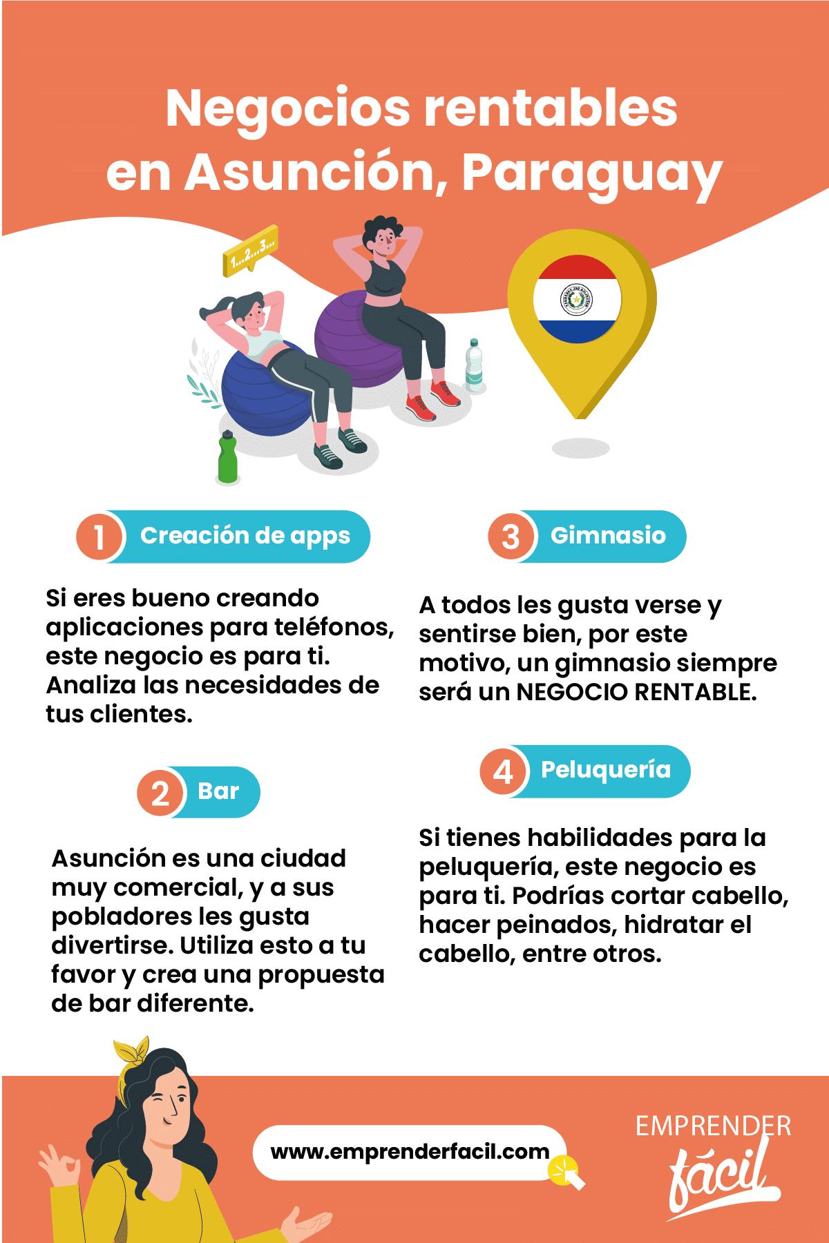Negocios rentables en Asunción, Paraguay: Atrévete.