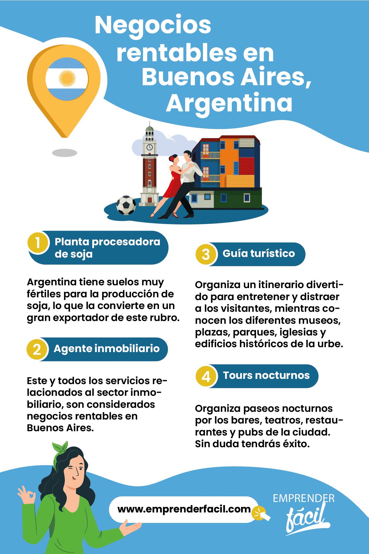 Buenos Aires es uno de los principales polos financieros y económicos de Argentina.