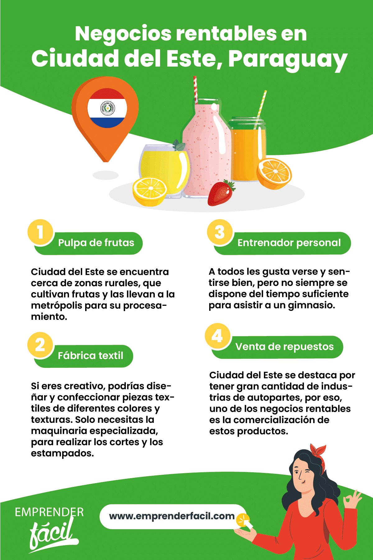 Negocios rentables en Ciudad del Este, Paraguay.