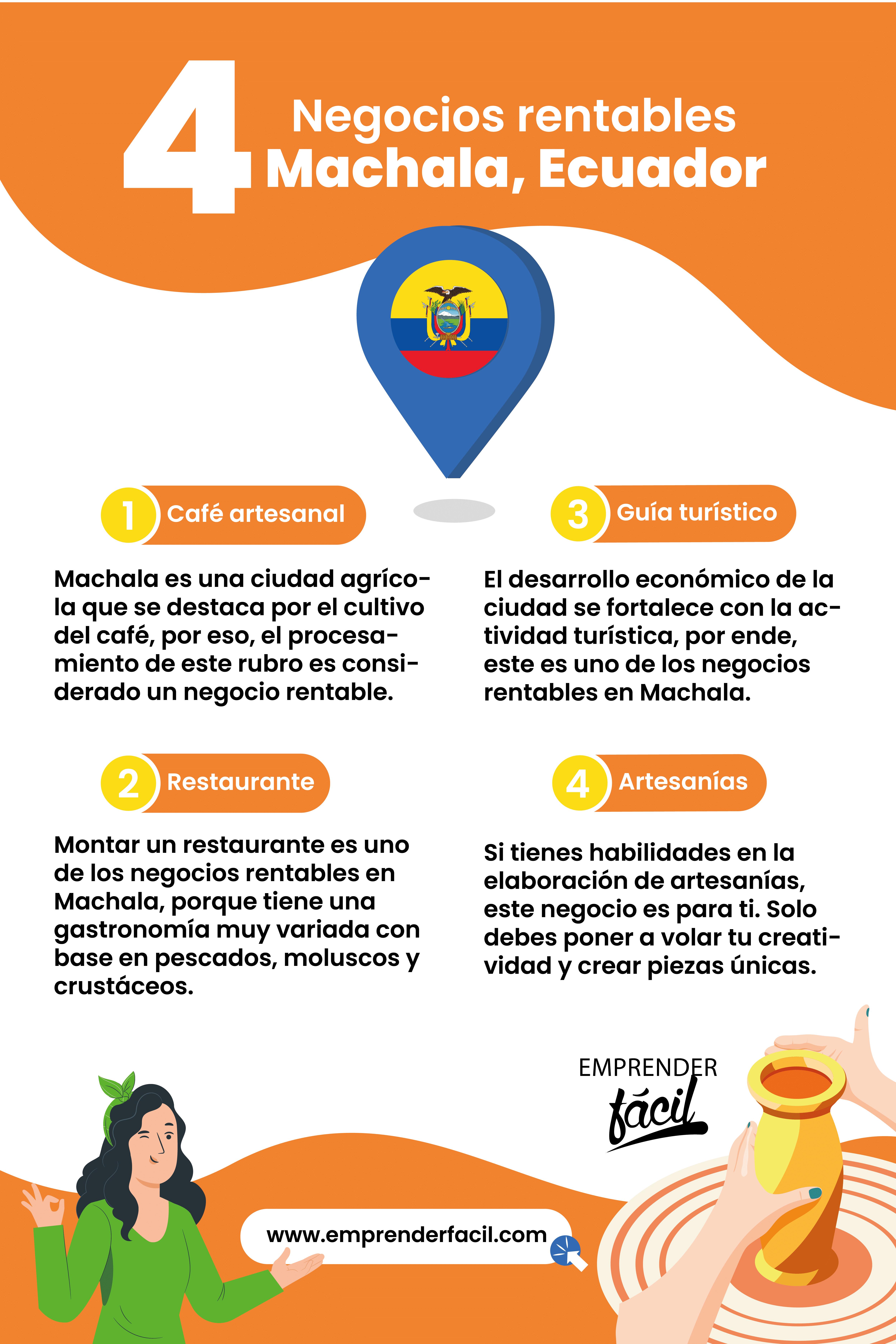 Machala es uno de los centros económicos, financieros y comerciales de Ecuador.