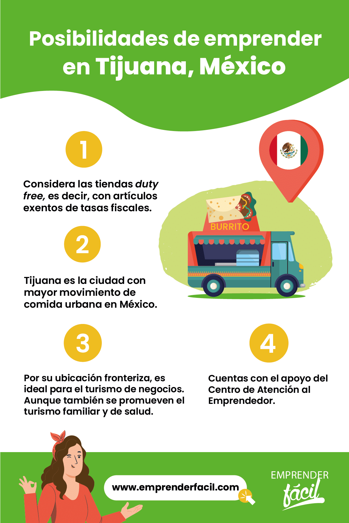 Negocios rentables en Tijuana, México.