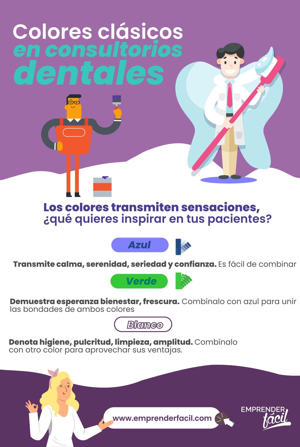 Las tonalidades ideales para consultorios dentales.