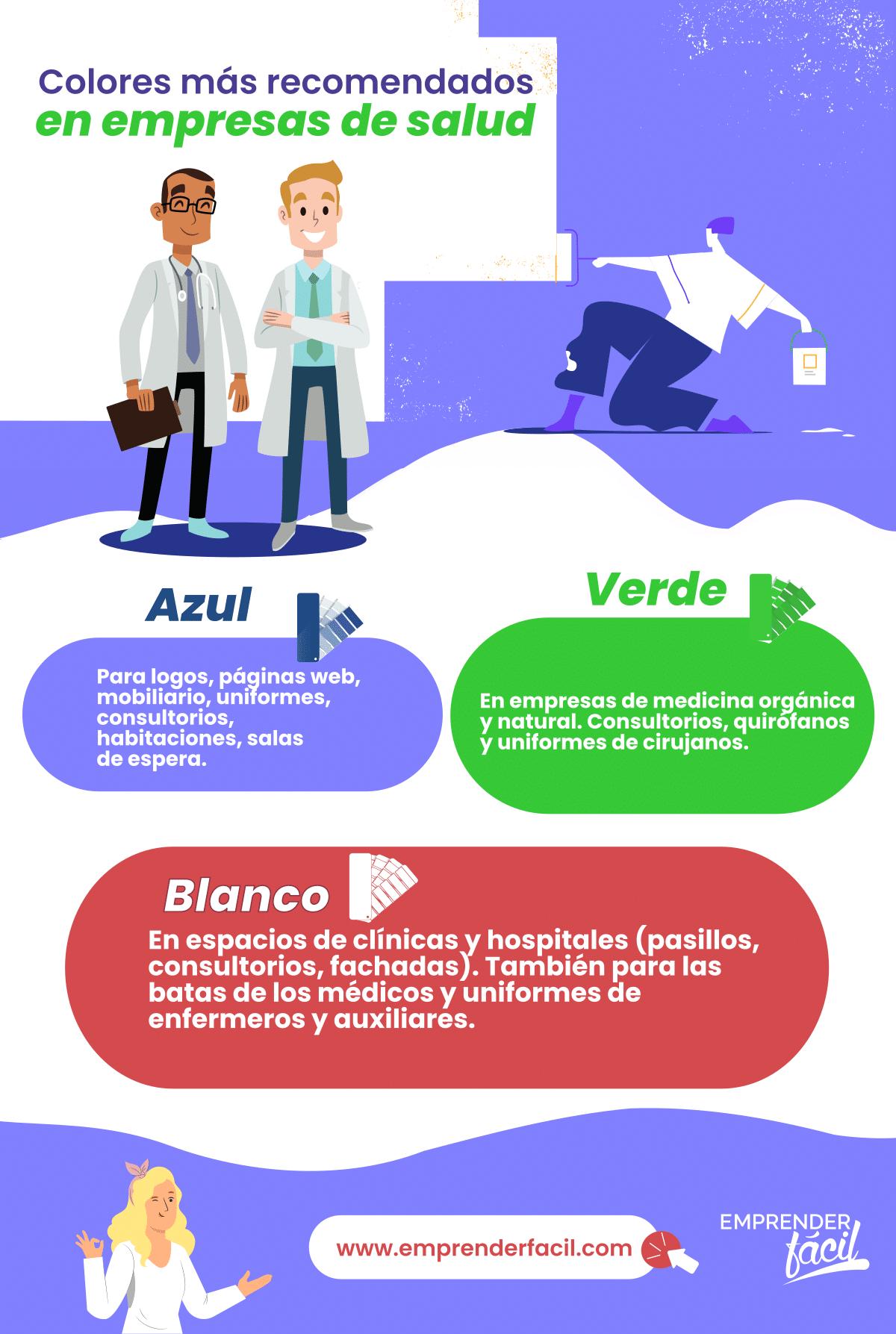 Colores recomendados para el sector salud