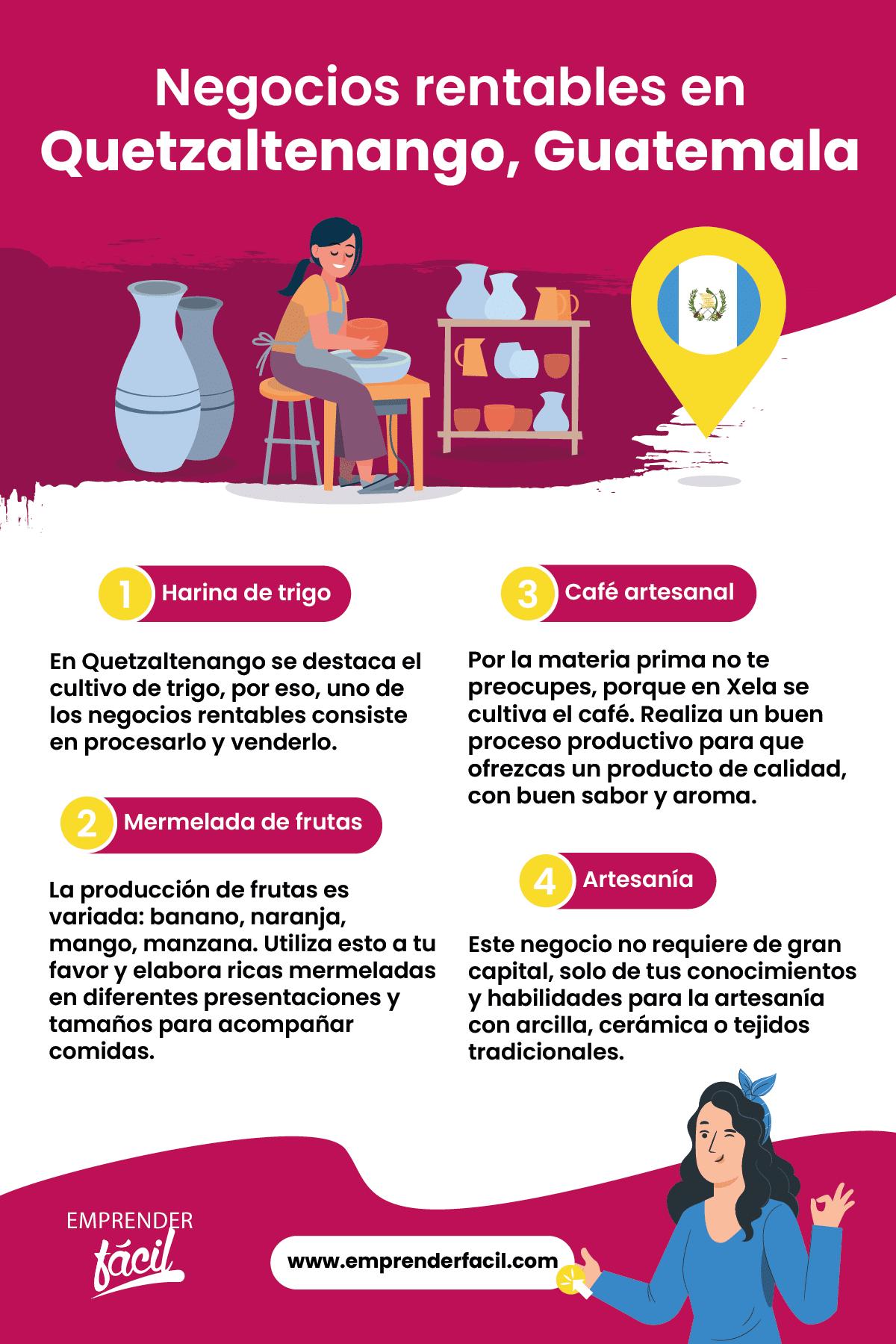 Negocios rentables en Quetzaltenango, Guatemala.