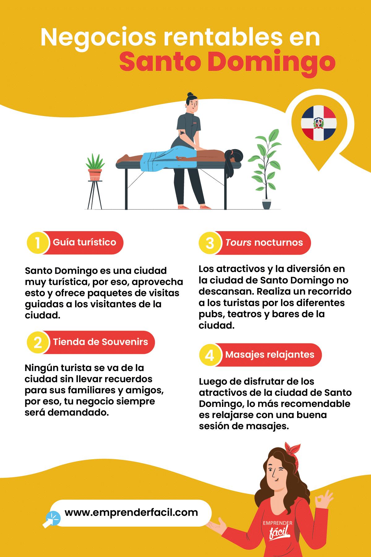 Negocios rentables en Santo Domingo, República Dominicana