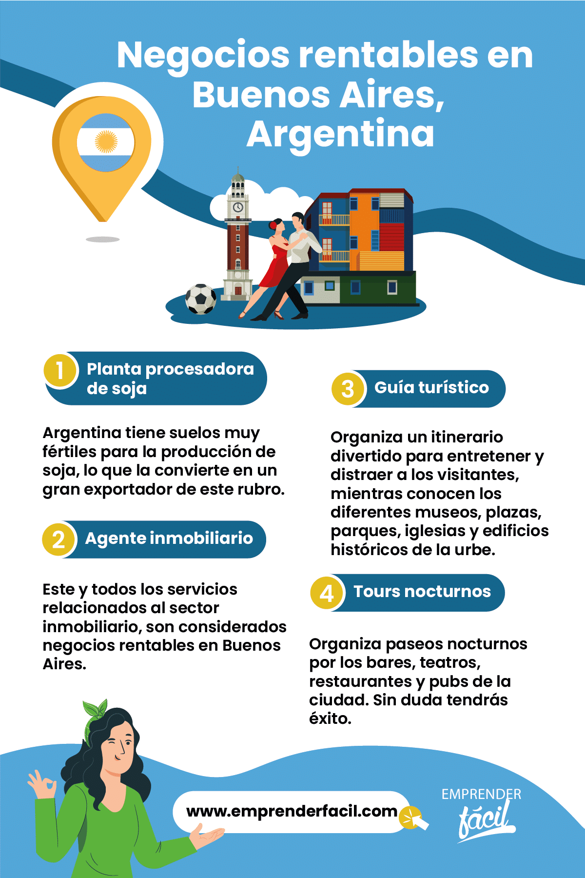 Negocios rentables en Buenos Aires, Argentina.