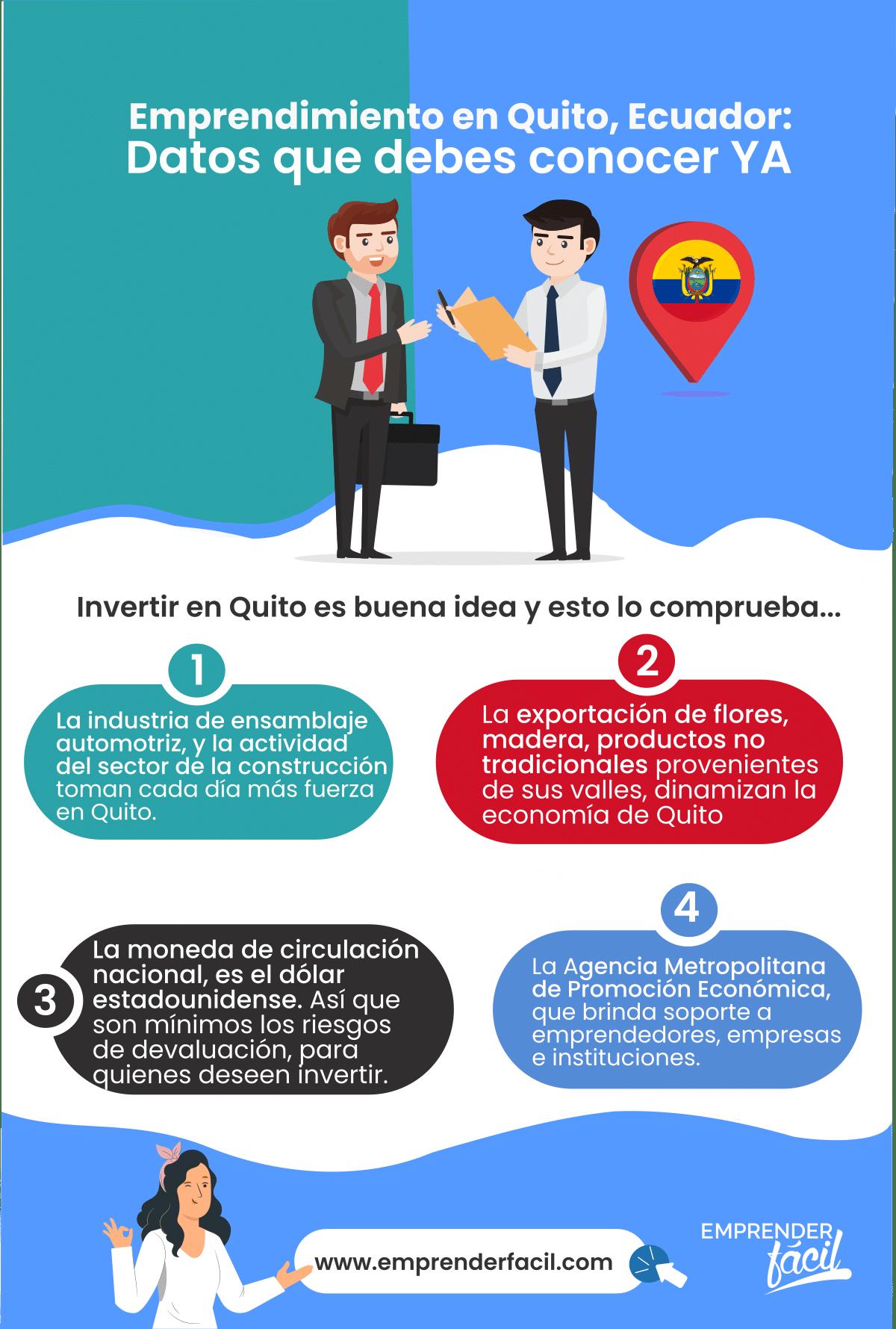 El emprendimiento en Quito, Ecuador se encuentra en un excelente momento