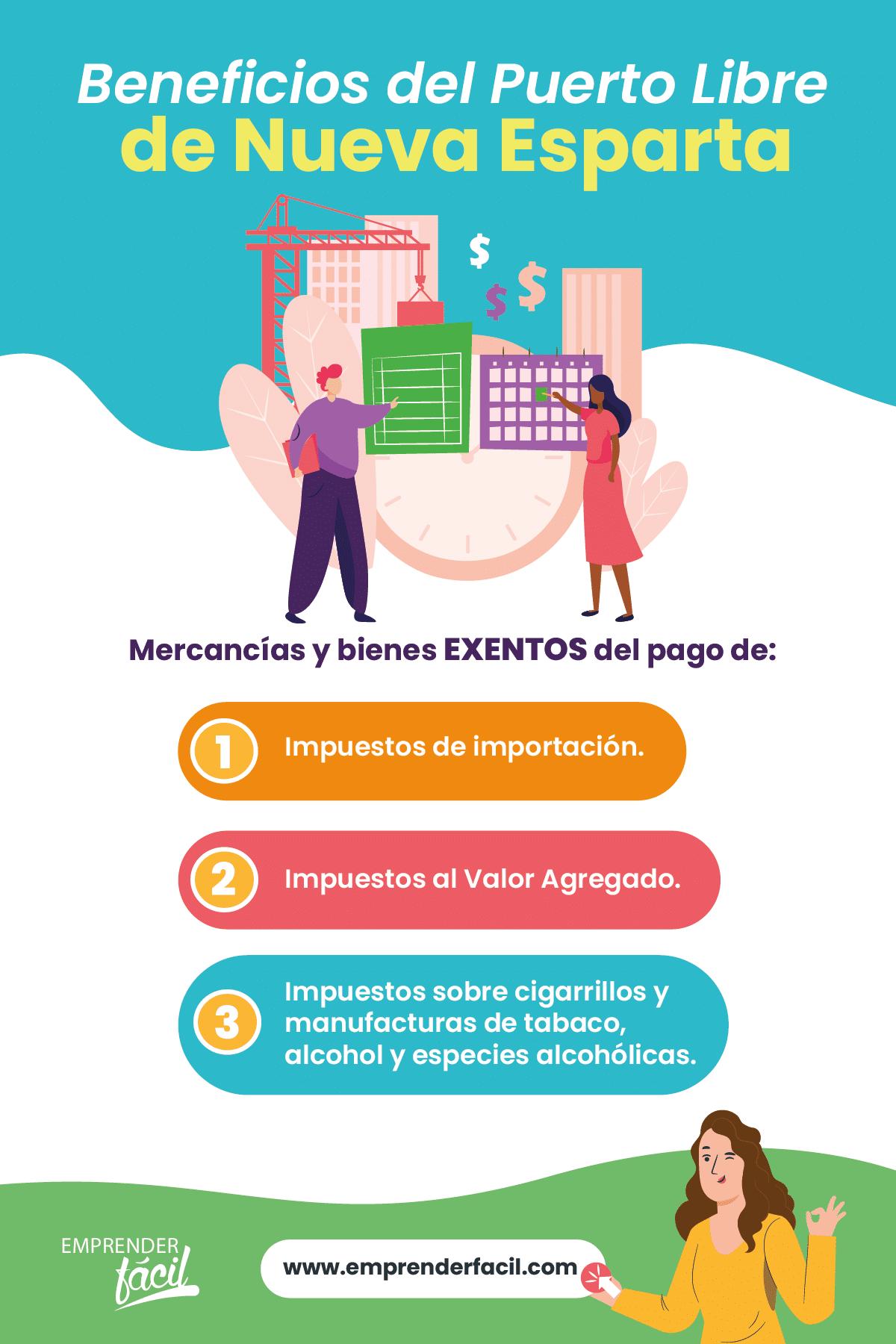 Negocios rentables en Margarita, Venezuela. 8 ideas 0