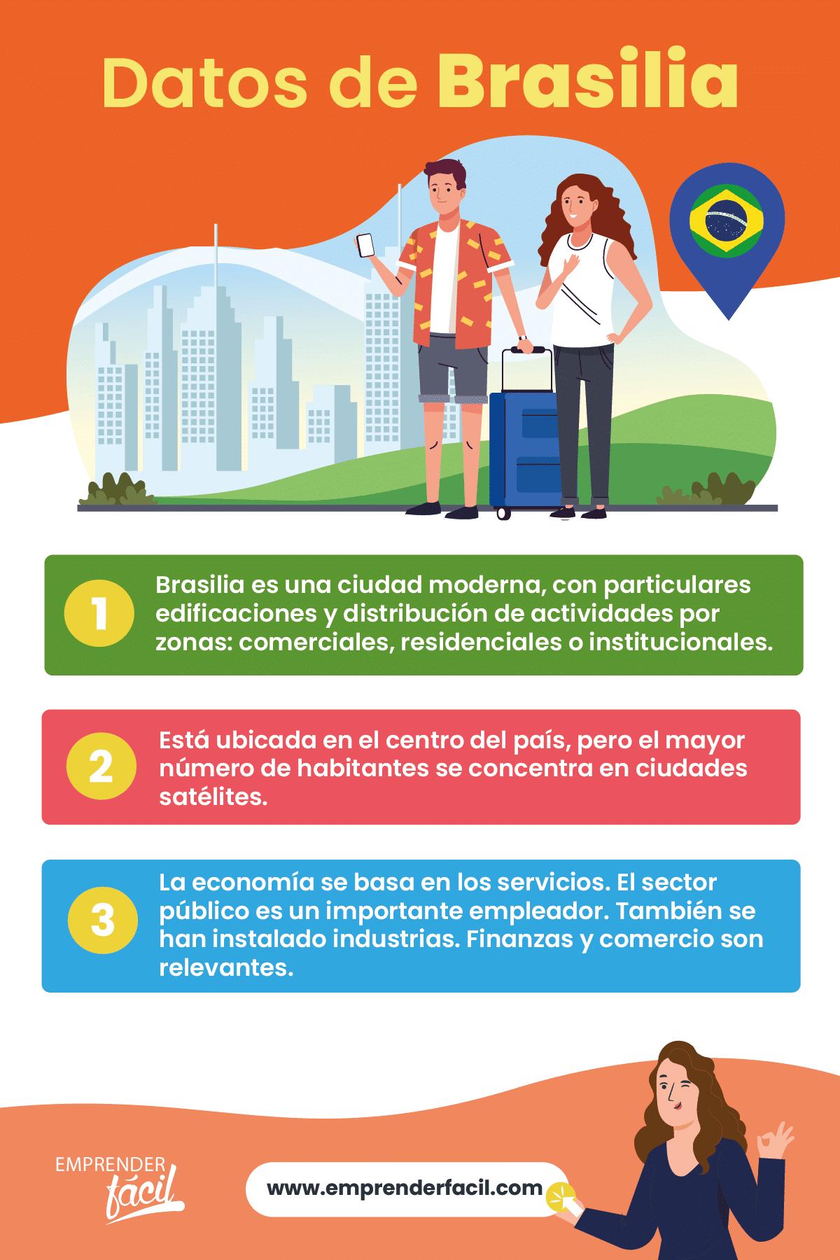 Datos sobre Brasilia.