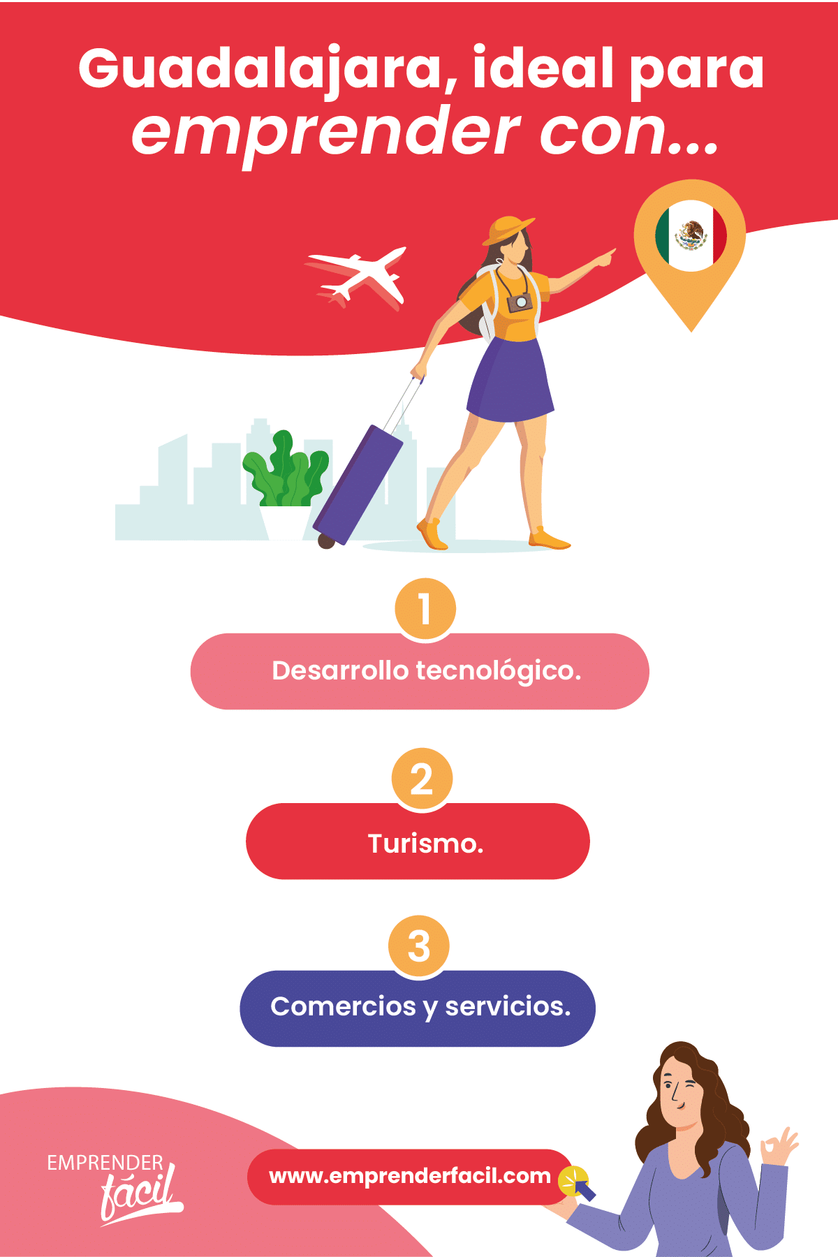 Negocios rentables en Guadalajara, México.