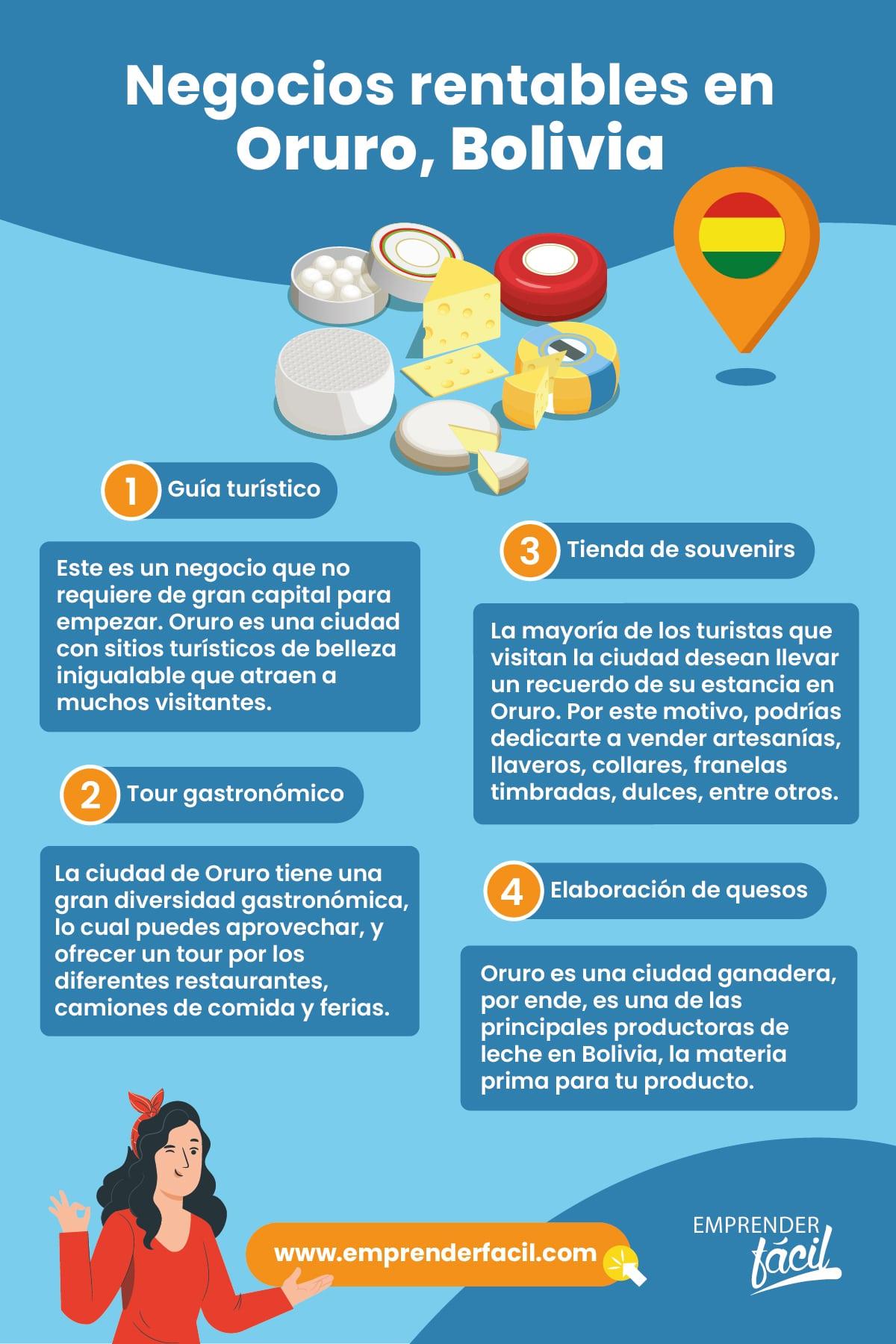 Negocios rentables en Oruro, Bolivia.