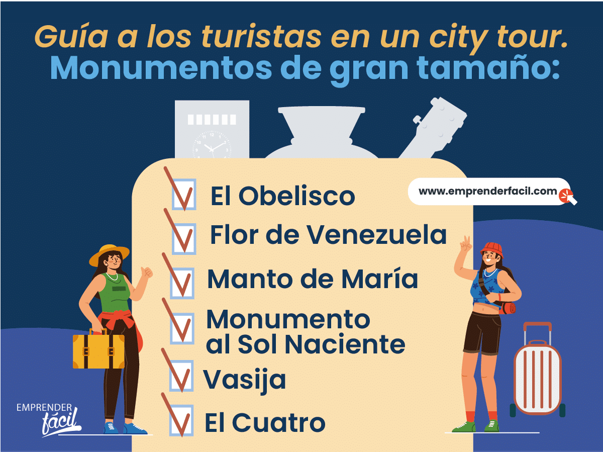 Negocios rentables en Barquisimeto