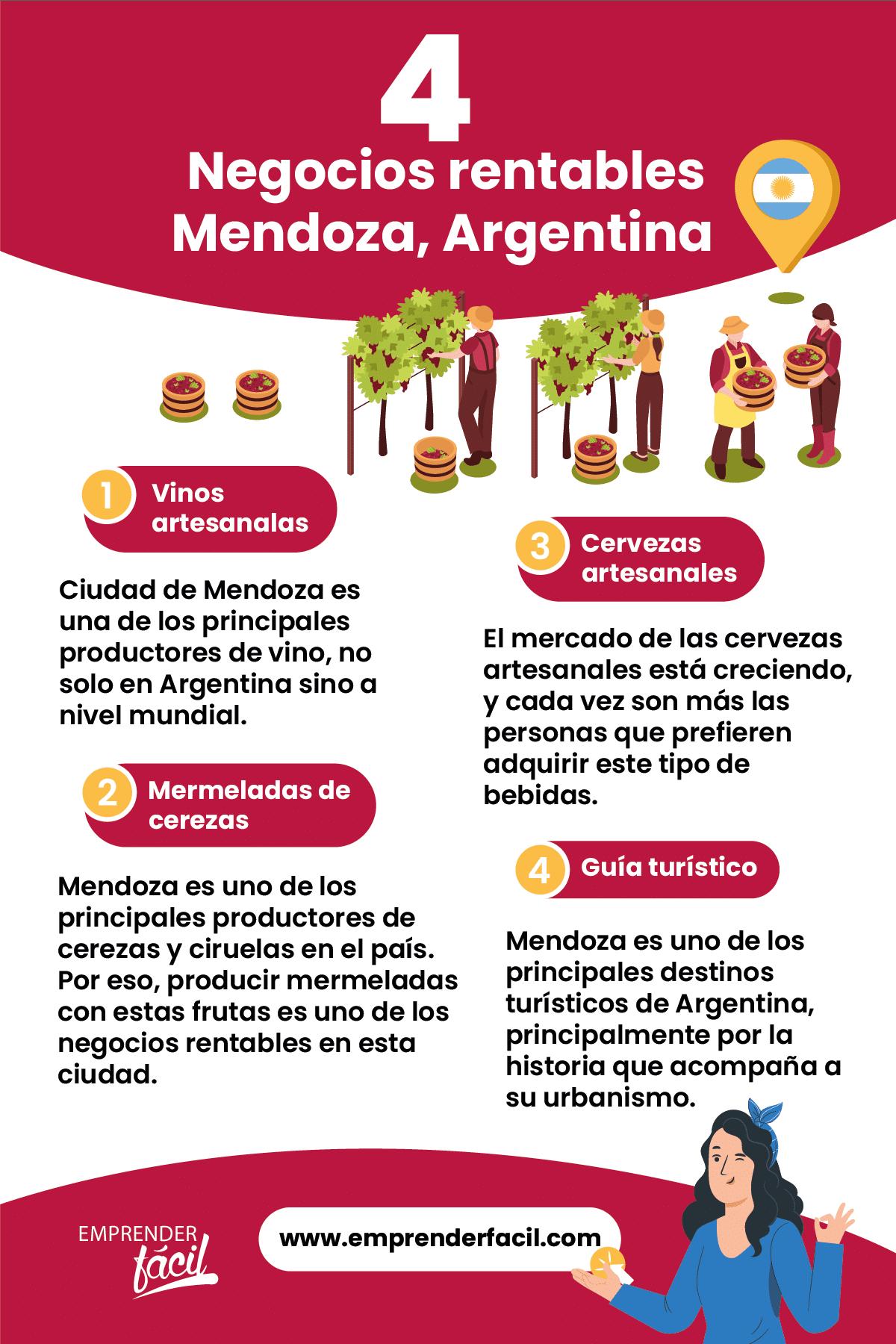 Negocios rentables en Mendoza, Argentina.