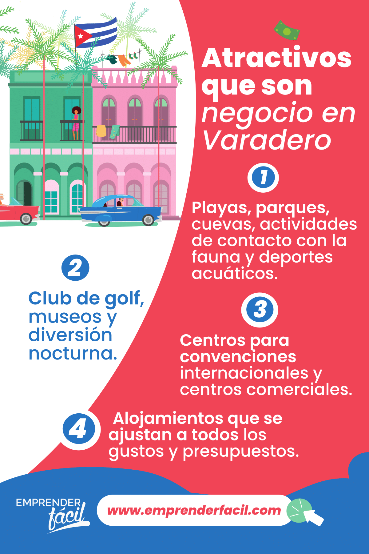 Atractivos que son negocio en Varadero: