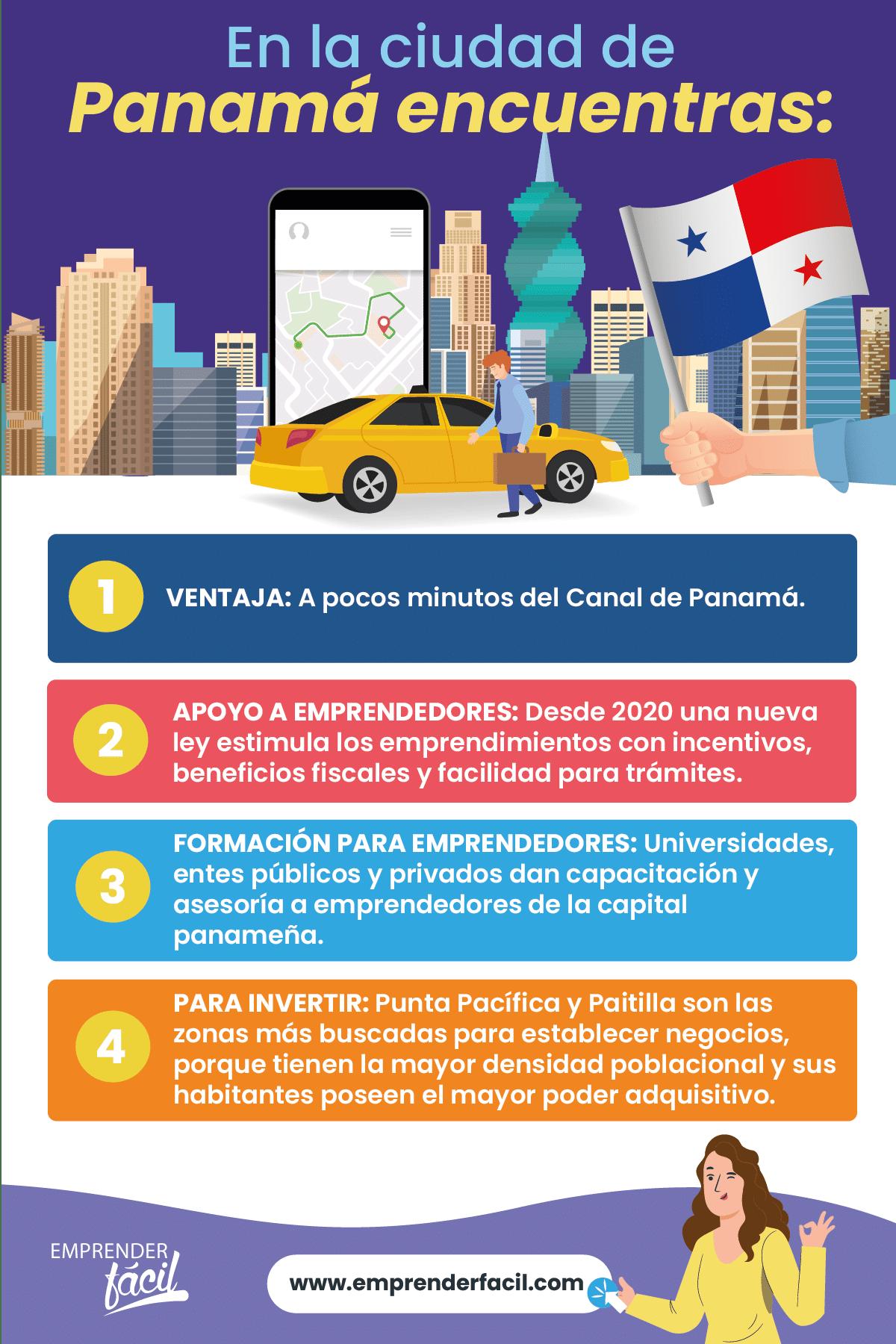 Negocios rentables en ciudad de Panamá