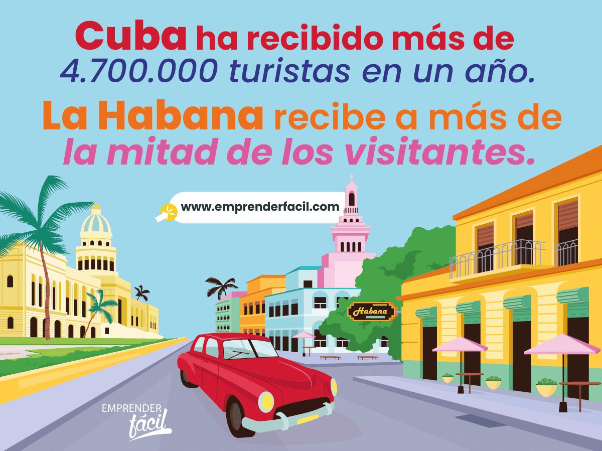 Negocios rentables en La Habana.