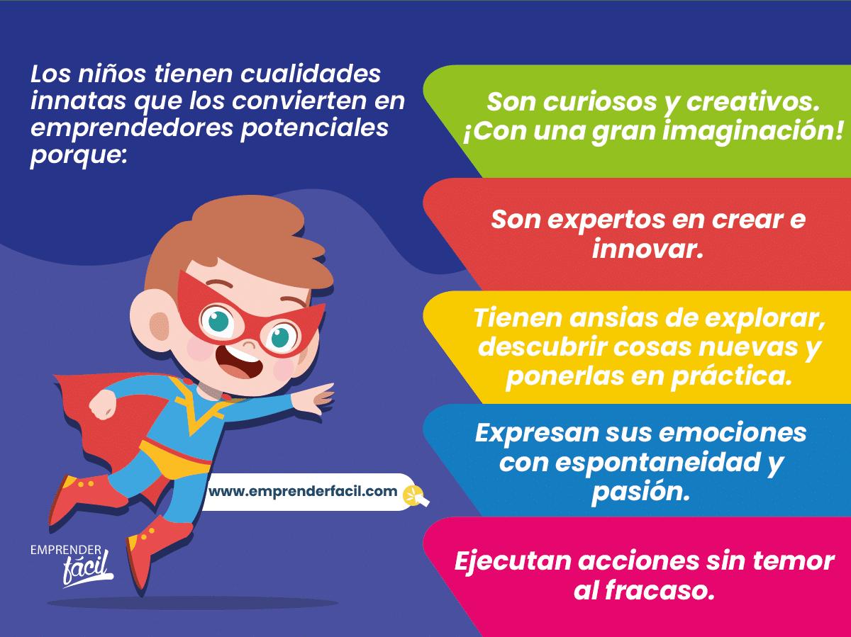 Cualidades innatas que convierten a los niños en emprendedores potenciales.