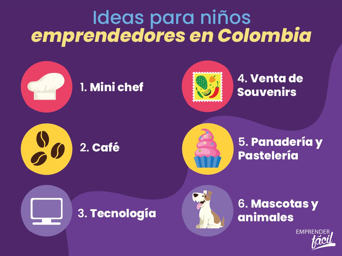 Ideas para niños emprendedores en Colombia.