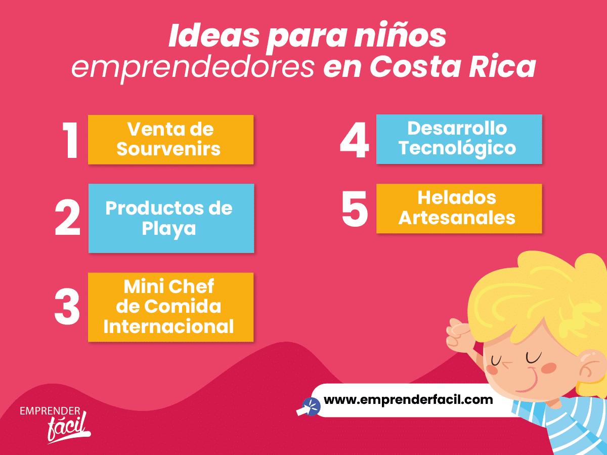Ideas para niños emprendedores en Costa Rica.