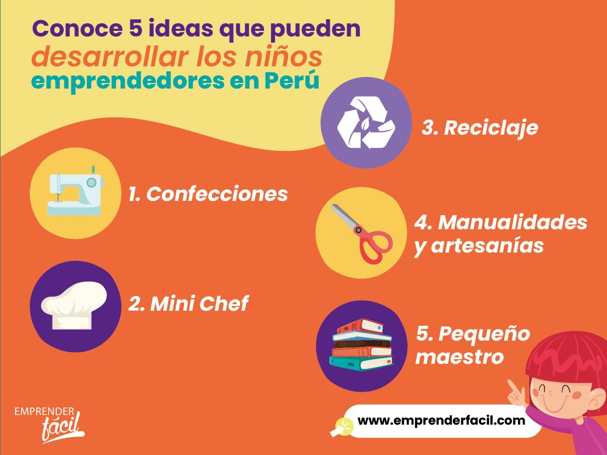5 Ideas para niños emprendedores.