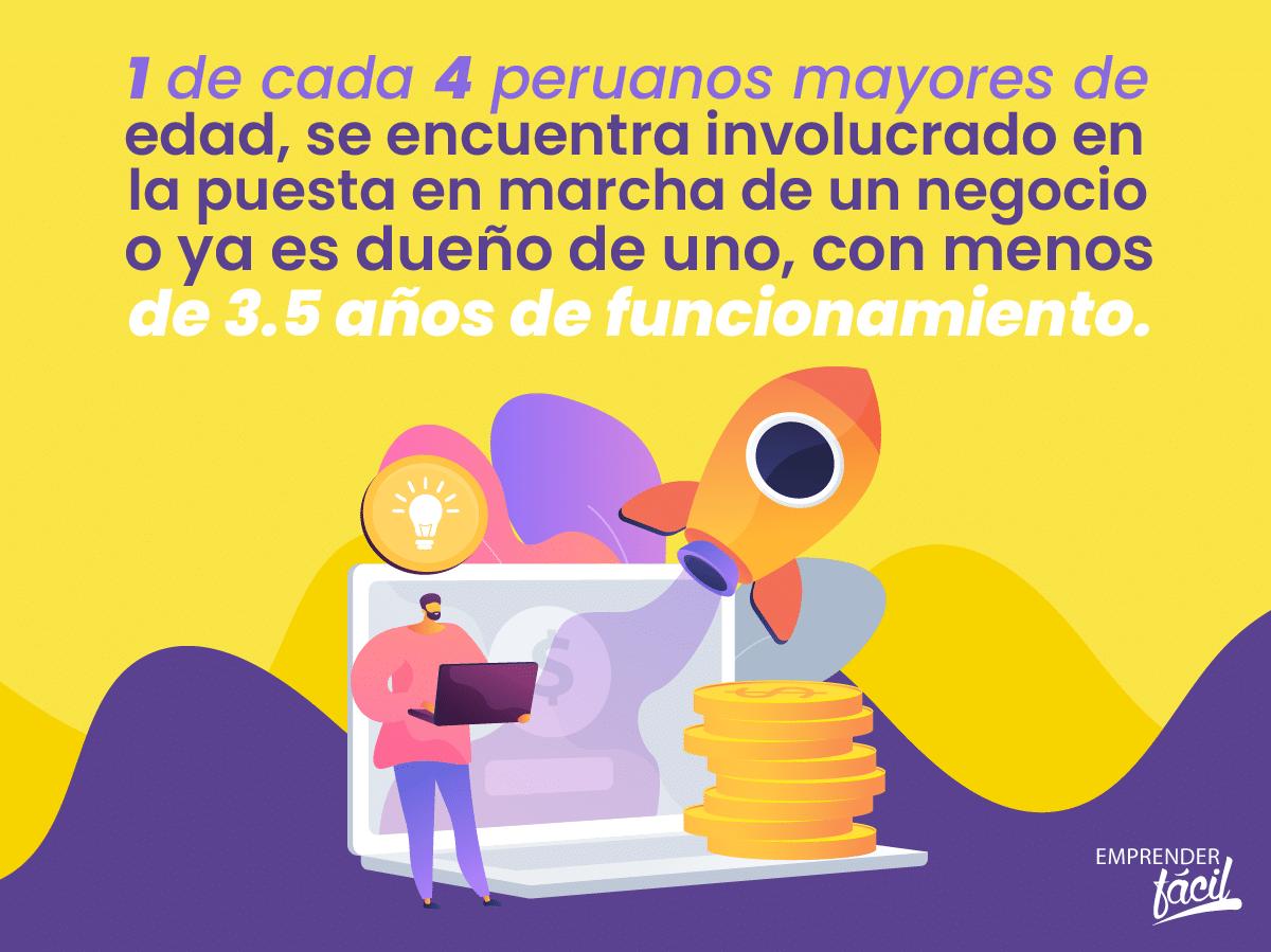 Emprendimiento en Perú.