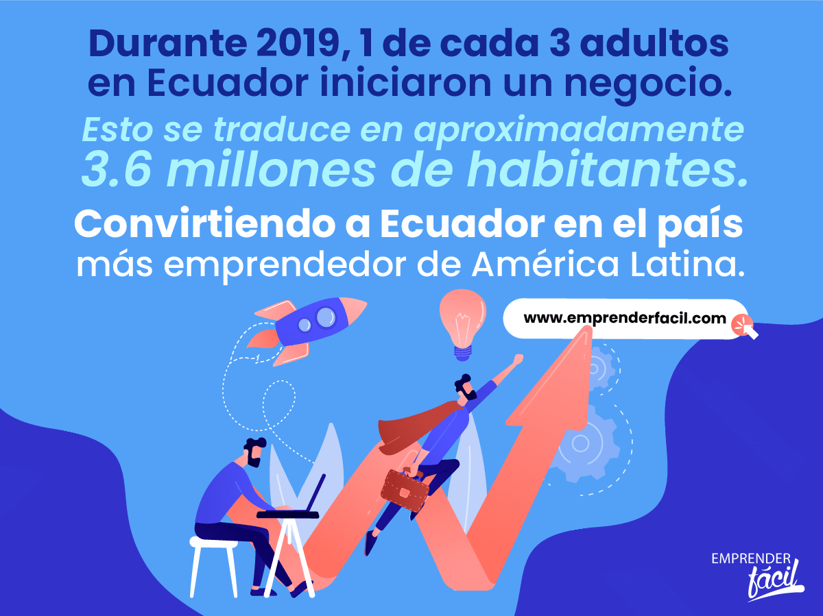 Emprendimiento en Ecuador.