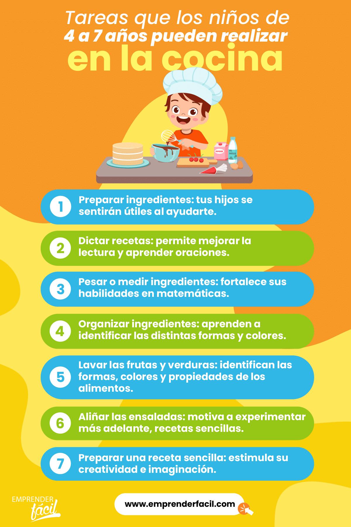 Actividades básicas que los niños de 4 a 7 años pueden realizar en la cocina.