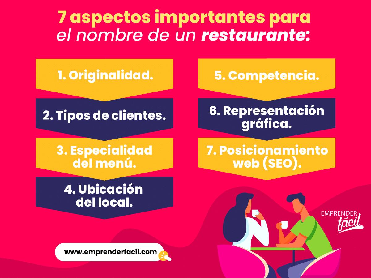 7 aspectos importantes para seleccionar un buen nombre de restaurante.