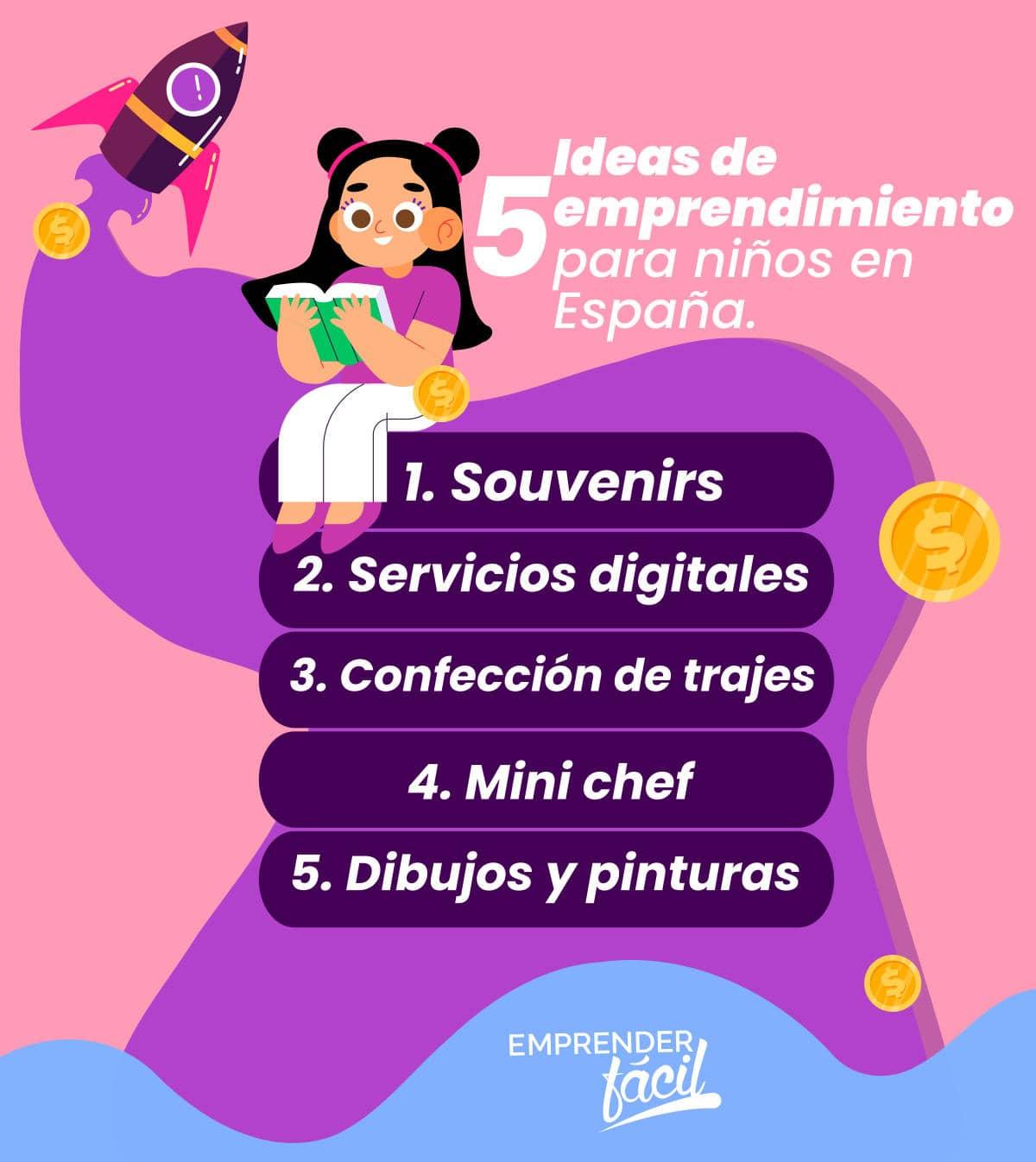 5 ideas de emprendimiento para niños en españa