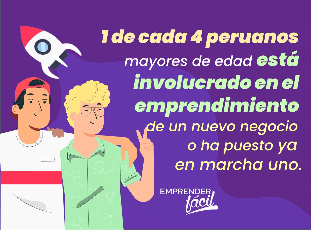 Emprendimiento juvenil en Perú