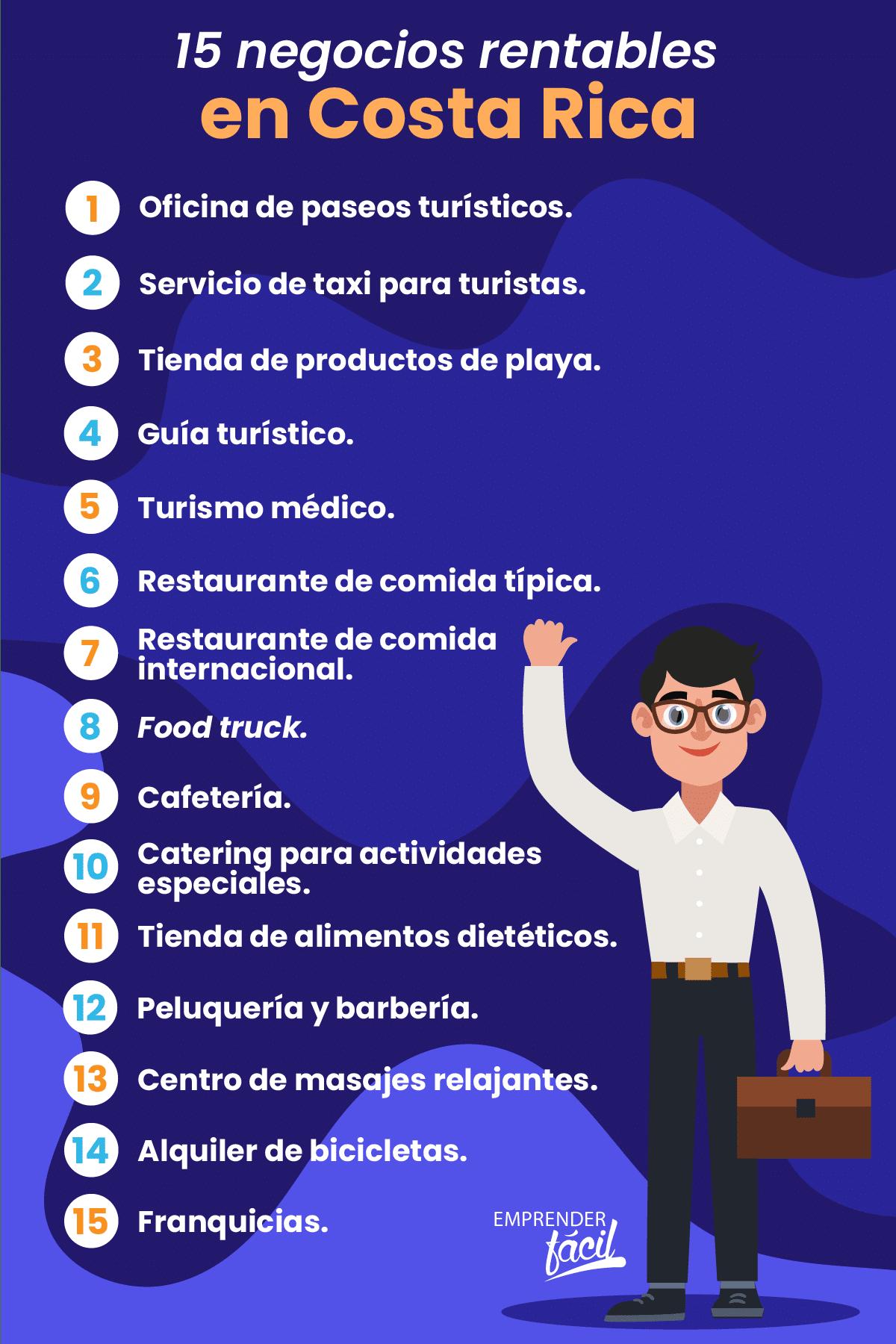 15 negocios rentables en Costa Rica.