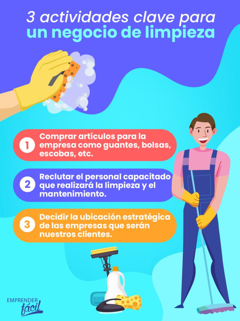 Cómo montar un negocio de limpieza y mantenimiento.