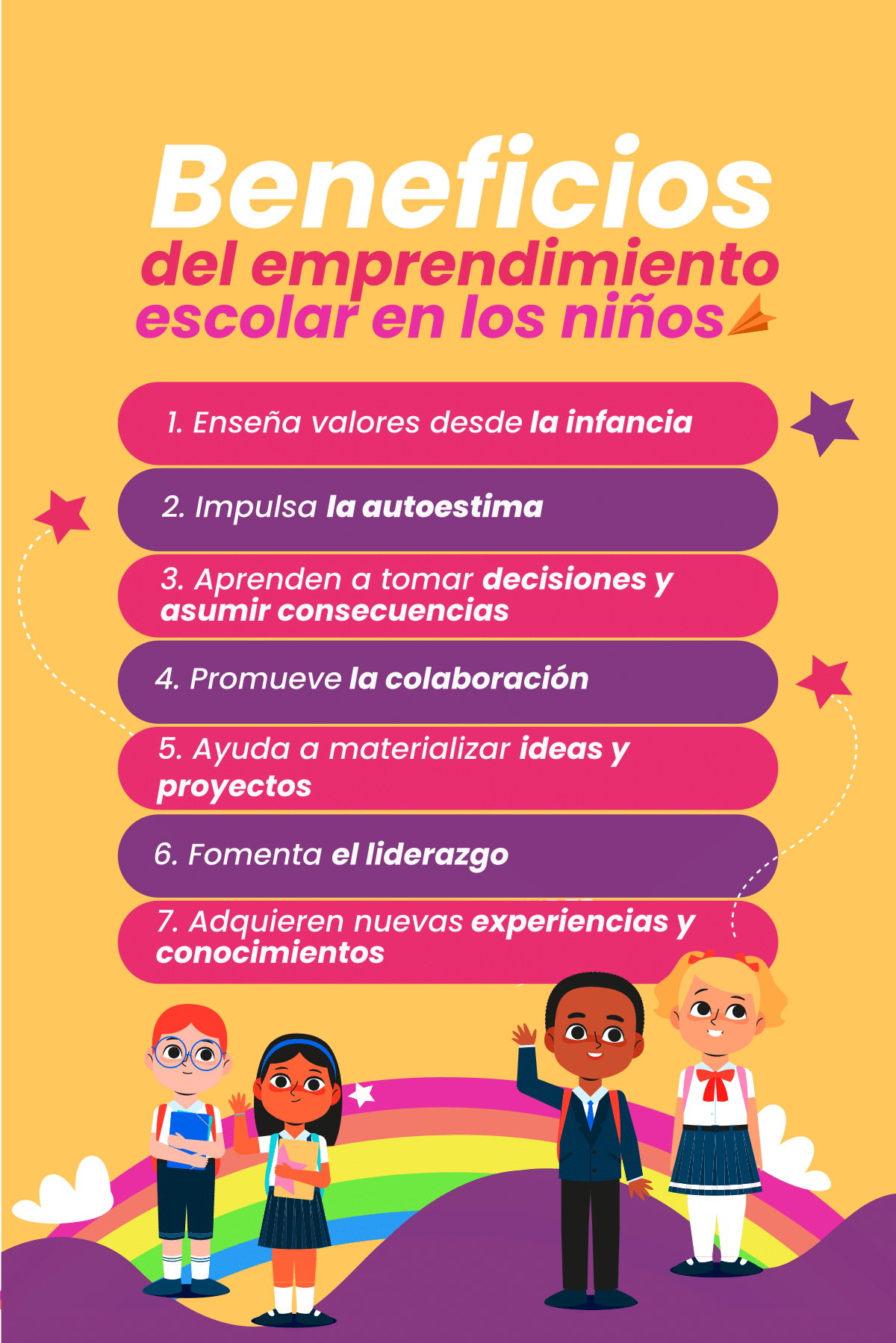 Beneficios del emprendimiento escolar en los niños.