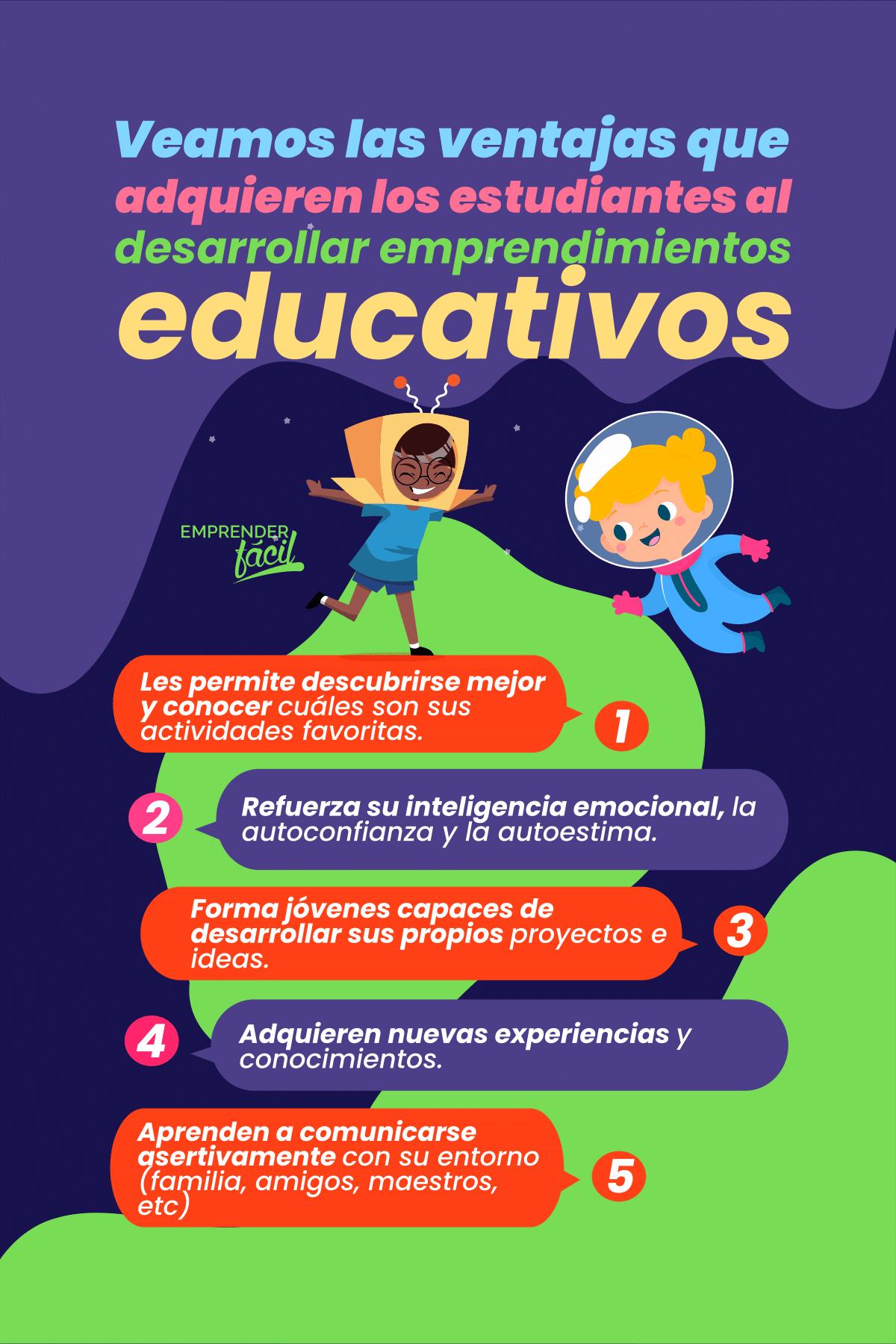 Beneficios del emprendimiento escolar.