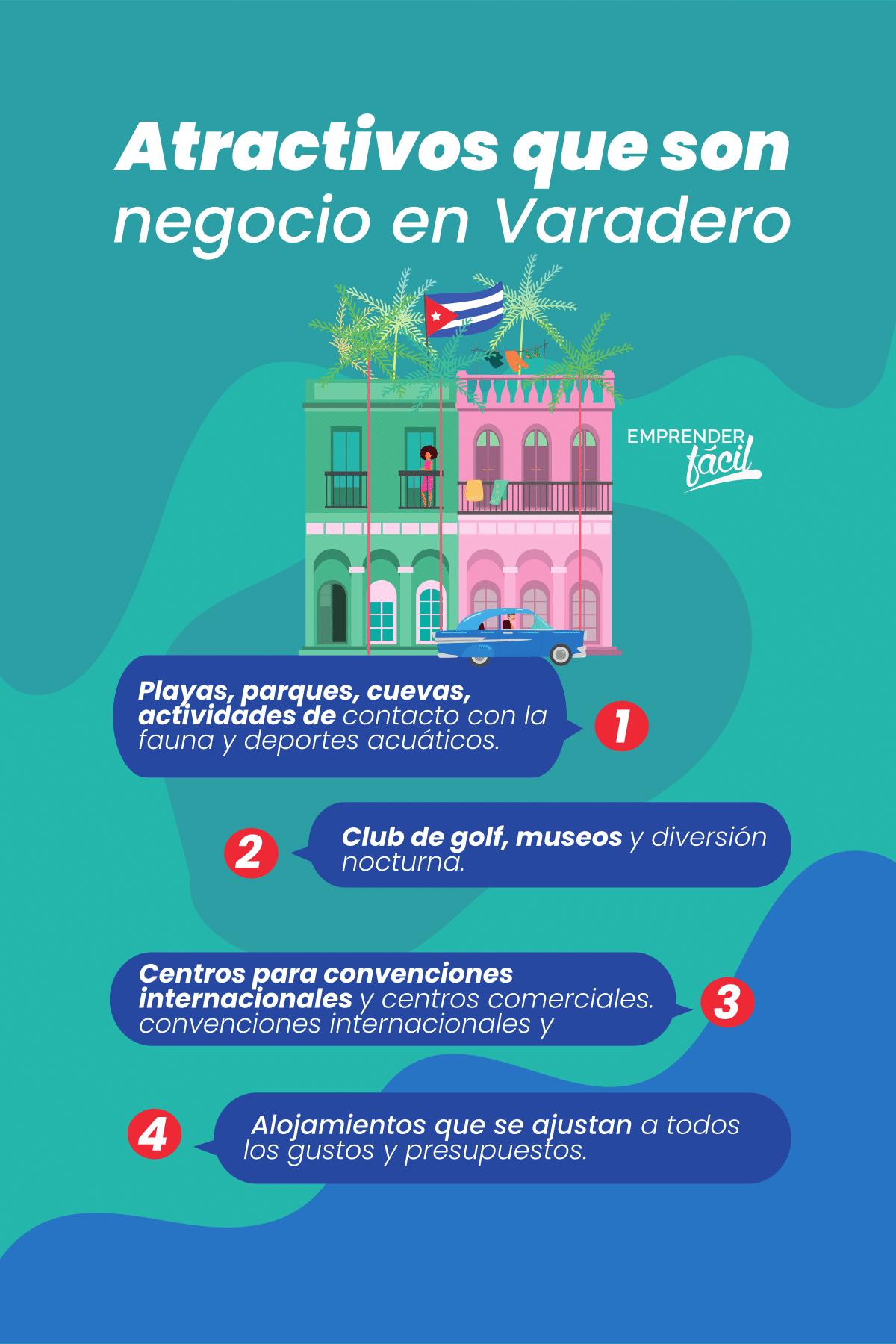 La economía de Varadero se sustenta en el turismo.