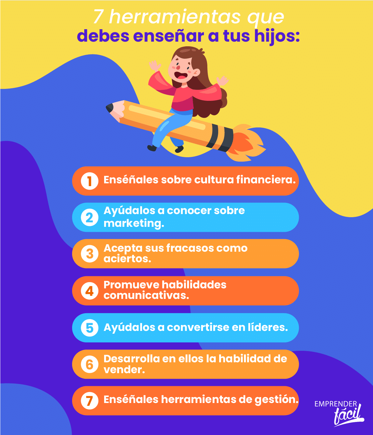 Guía para emprender con niños