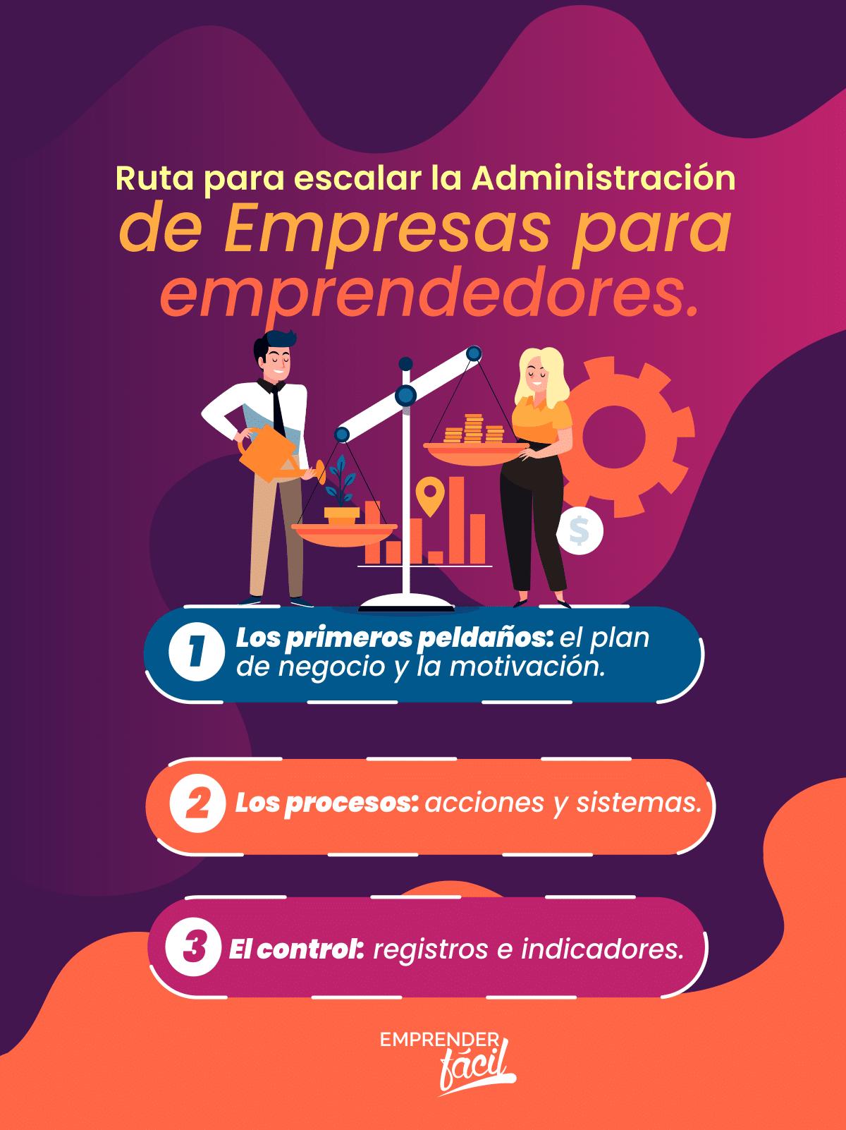 3 pasos de la ruta para escalar la administración de empresas para emprendedores