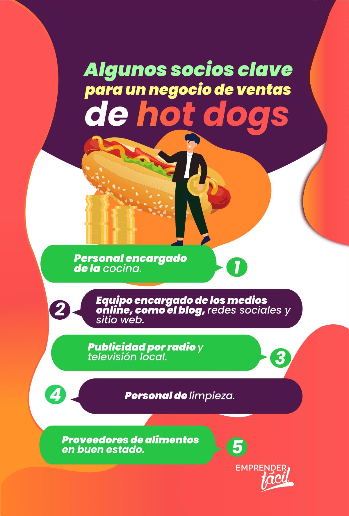 Cómo vender hot dogs aplicando canvas. III Parte.
