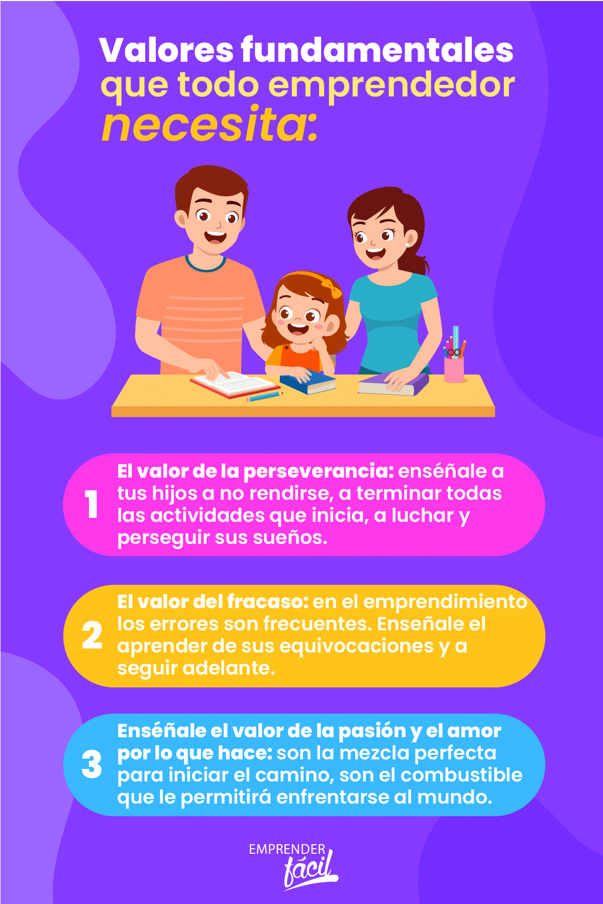 Emprendimiento en niños ¡El papel de los padres!