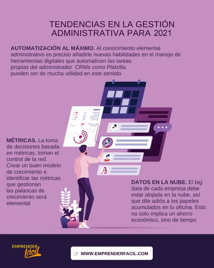 Tendencias gestión administrativa 2021