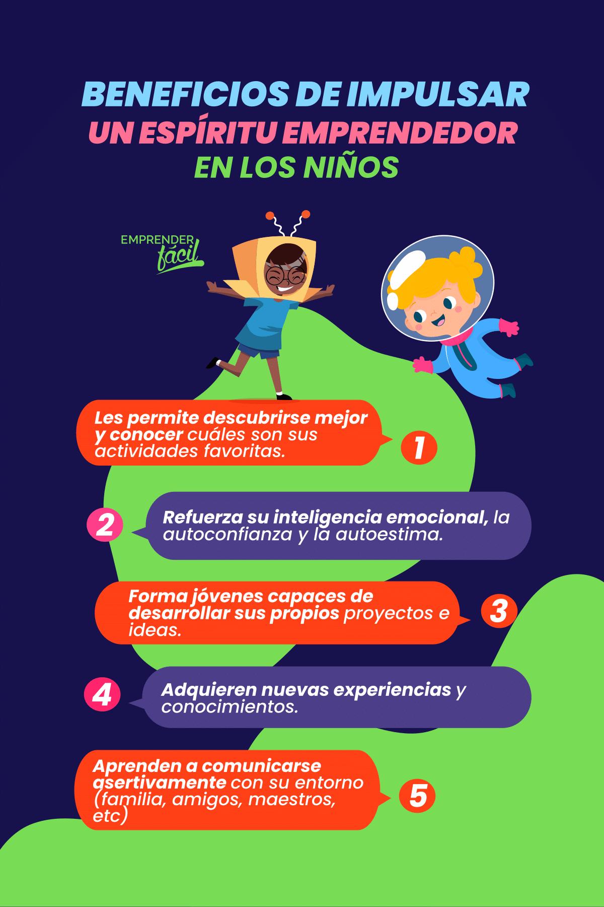 Guía para emprender con niños ¡Todo lo que debes saber! 1