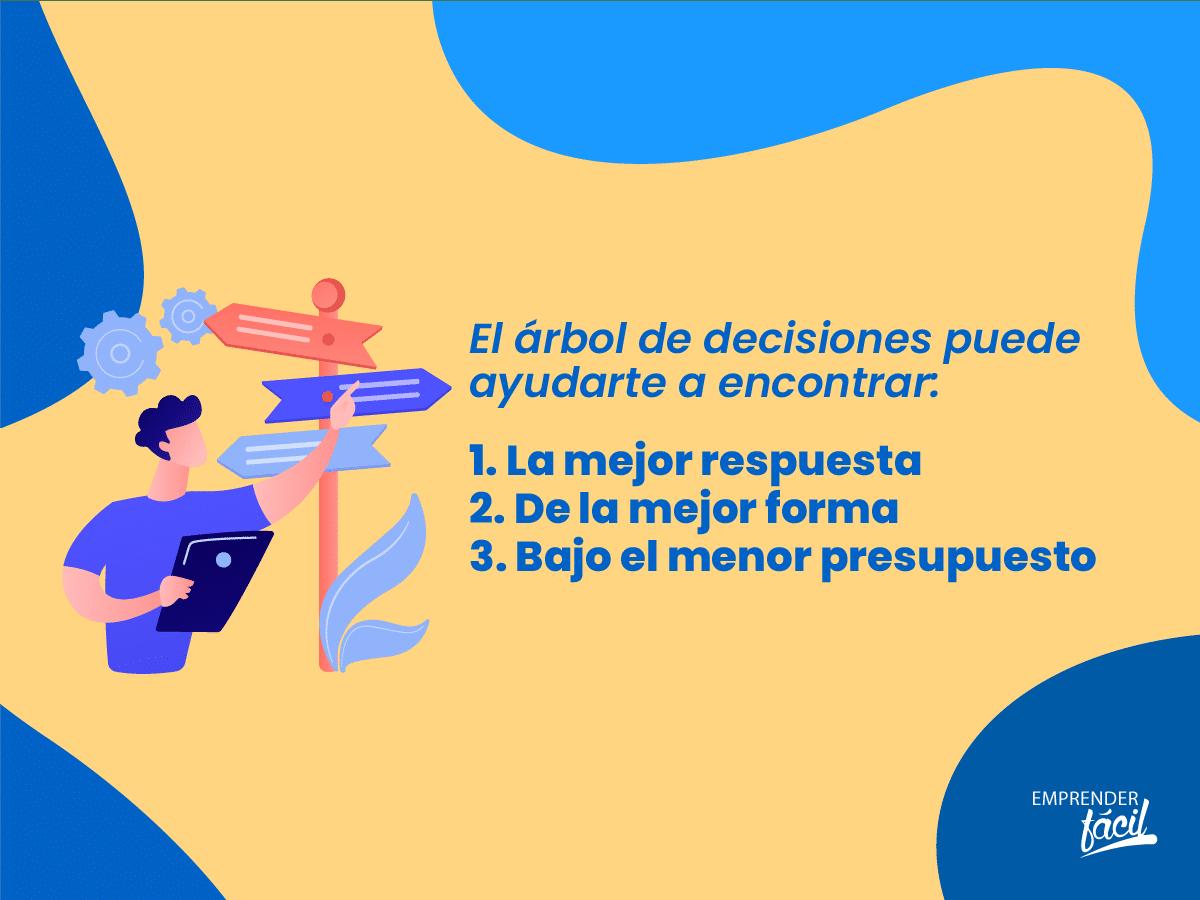 Diagrama de árbol de decisión: Evalúa decisiones complejas